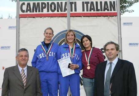 Campionati Italiani Uomini